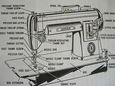 SINGER Teacher's Textbook of Machine Sewing 1957-on CD (PDF file) FREE SHIPPING! 2