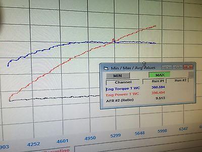 msd 60143 black ls ignition control box carb swap ls1 ls2 ls3 lsx msd 60143 black ls ignition control box carb swap ls1 ls2 ls3 lsx carburetor 5