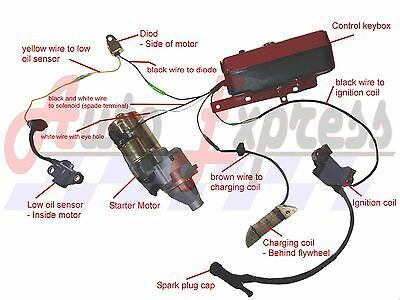 new honda gx390 13 hp electric start kit inc flywheel starter motor key box coil picclick. Black Bedroom Furniture Sets. Home Design Ideas