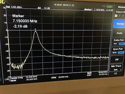 MINI 80M BAND-PASS Filter for radios, QRP, SDR, measurements - SV1AFN