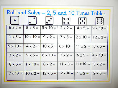 Number Names Worksheets : 2 5 10 times tables games 2 5 10 Times ...