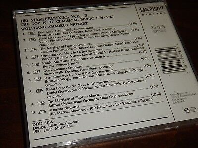 100 MASTERPIECES: TOP 10 of Classical Music 1776-1787 Compilation CD
