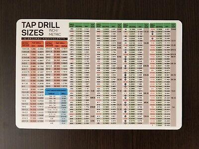 Inch Metric Tap Tap Drill Index Workshop Storage Rack