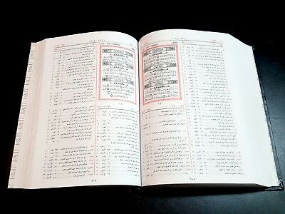 Directory of Quran Al-Muʿjam al-Mufahras li-Alfāẓ al-Qur'ān Muhammad Fuad Abdul 10