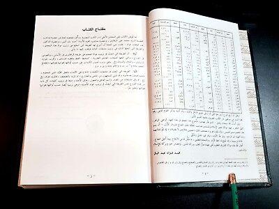 Directory of Quran Al-Muʿjam al-Mufahras li-Alfāẓ al-Qur'ān Muhammad Fuad Abdul 4