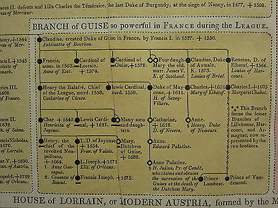 1807 LARGE CHART GENEALOGY ~ GERMAN EMPIRE from RUDOLPH of HABSBURG to 1805 5