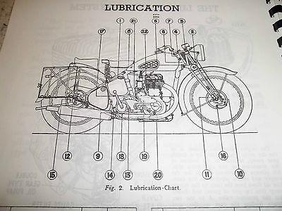 array - bsa m20 1939 44 wd models maintenance u0026 instruction manual  bw18 rh picclick co