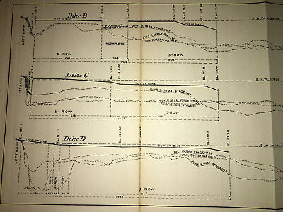 1893 Diagram Osage Division Profiles of Dikes & CrossSections MO River 3