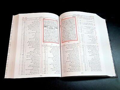 Directory of Quran Al-Muʿjam al-Mufahras li-Alfāẓ al-Qur'ān Muhammad Fuad Abdul 9