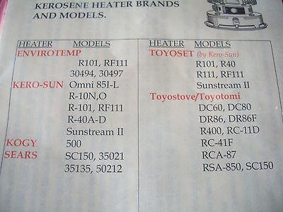 KERO SUN Heater Wick Model SUNSTREAM II  wap#:2a PINS