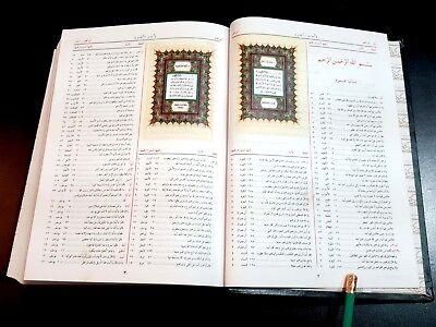 Directory of Quran Al-Muʿjam al-Mufahras li-Alfāẓ al-Qur'ān Muhammad Fuad Abdul 6