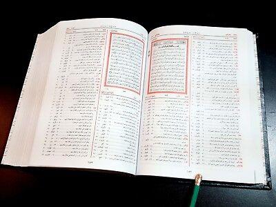 Directory of Quran Al-Muʿjam al-Mufahras li-Alfāẓ al-Qur'ān Muhammad Fuad Abdul 7