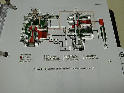 case 580c ck loader backhoe service manual repair shop book new case 580c ck loader backhoe service manual repair shop book new binder 7