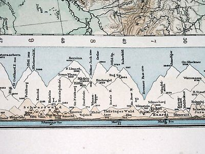 1896 Antique Original Physical Map Of Germany Poland Rivers Mountains 8