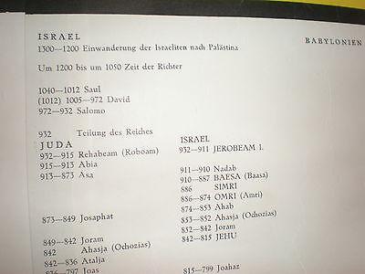 Schulwandkarte Wandbild Altes Old Testament Palästina 164x167c Bibel Bible chart