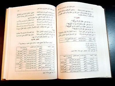 ARABIC LITERATURE ANTIQUE BOOK (Gawaher Al-Balagah) 2007 7