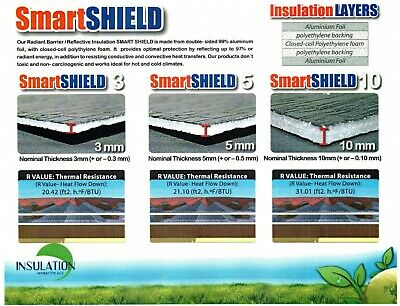 Reflective Foam Thermal Foil Insulation Radiant Barrier 2X50 Ft Roll 1//4 Thick