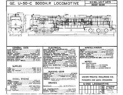 of 8 union pacific railroad 1982 locomotive diagrams & data pdf pages