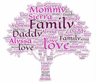 a4 personalised family tree word art gift keepsake bespoke any words
