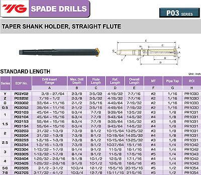 Morse Taper #5 Shank, Straight Flute Standard Length YG1 Spade Drill Holder 5