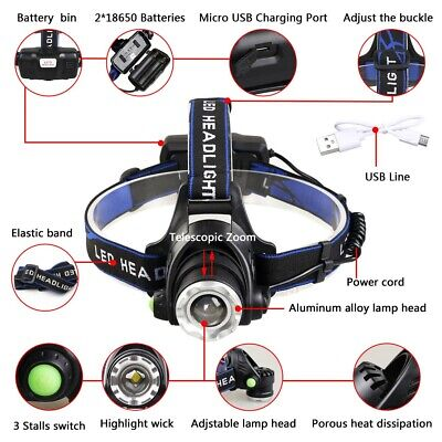 350000Lumen LED T6 Zoomable Headlamp USB Rechargeable Headlight 18650 Head Light 2