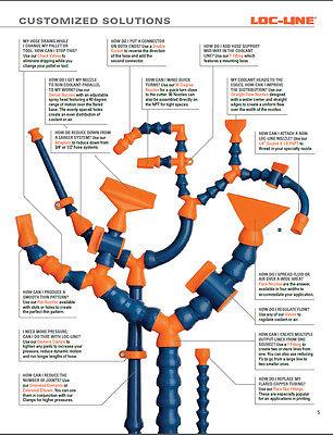 """(2) 2-1/2"""" Flare Nozzles 1/2"""" Loc-Line® USA Original Modular Hose System #51809 5"""
