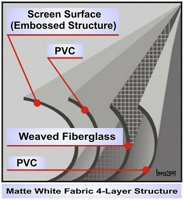 "104"" Pro Grade Movie Screen Projector Screen Projection Screen Bare Material Usa"