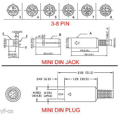 2x Mini DIN Plug Jack Connector with Black ABS Plastic Handle 3pin to 8pin