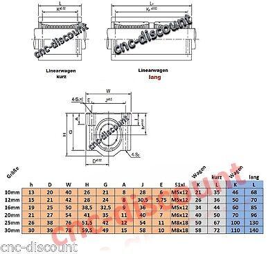 Linearführung  8x 200mm CNC Linear Guide Rail Stage 3