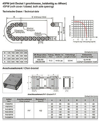 1M, große Energiekette 45x 75,100,125,150mm, mit Deckel -Kabelführung