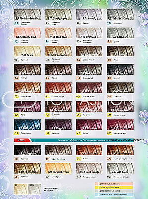 Hair colouring tinting balsam conditioner colourant TONIKA Wash Out No AMMONIA