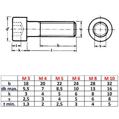 Zylinderschrauben DIN 912 Edelstahl A2 VA V2A Innensechskant Zylinderkopf M2-M12