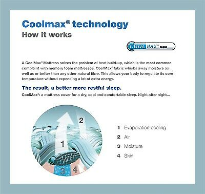 Coolmax Thermo Regulating Bedding Solution Cover for your Mattress and Topper 5