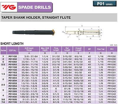 Morse Taper #3 Shank, Straight Flute Short Length YG1 Spade Drill Holder 5