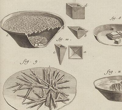 Chemiker Chemie Orig Kupferstich 1770 Apotheker Kristalle Versuche Chemikalien 3