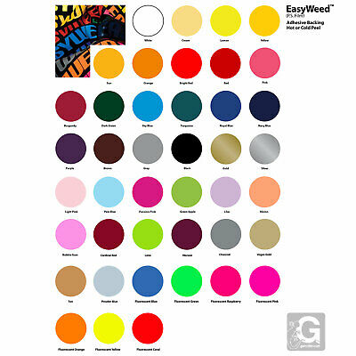 """Siser easyweed iron-on htv heat transfer vinyl 12"""" wide x 1, 3, and 5 yards 3"""