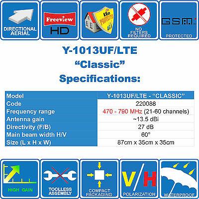 Classique LTE Prêt Digital Freeview HDTV Aérienne + 1 2 TV Connecteurs Kit 6