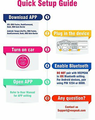 Veepeak OBDCheck BLE Bluetooth 4.0 OBD2 Scanner Adapter for iOS & Android - A... 4