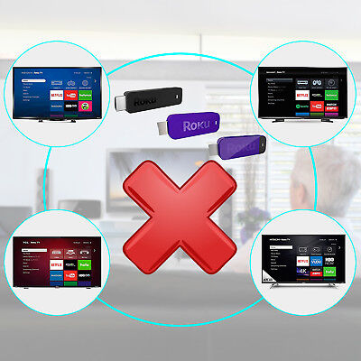 Replaced Remote Control for Roku Streaming Player Roku 1 2 3 4 LT HD XD XS 3050X 3