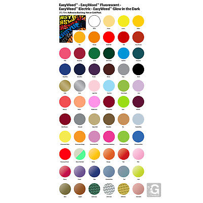 "SISER EASYWEED IRON-ON HTV HEAT TRANSFER VINYL 15"" x 9"",12"", 1, 3, AND 5 YARDS"