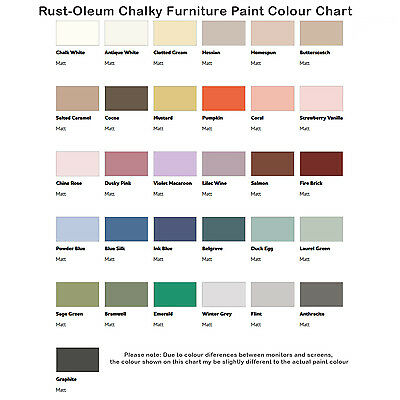 Rust Oleum Chalky Finish Furniture