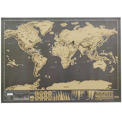 Deluxe Travel Edition Scratch Off World Map Poster Personalized Journal Log 6