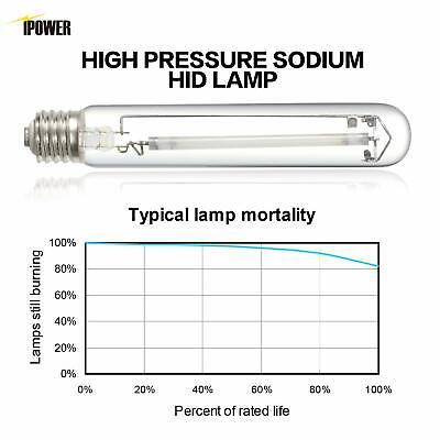 iPower 1000 Watt High Pressure Sodium HPS Grow Light Bulb Lamp 1//2//4//6//12-PACK
