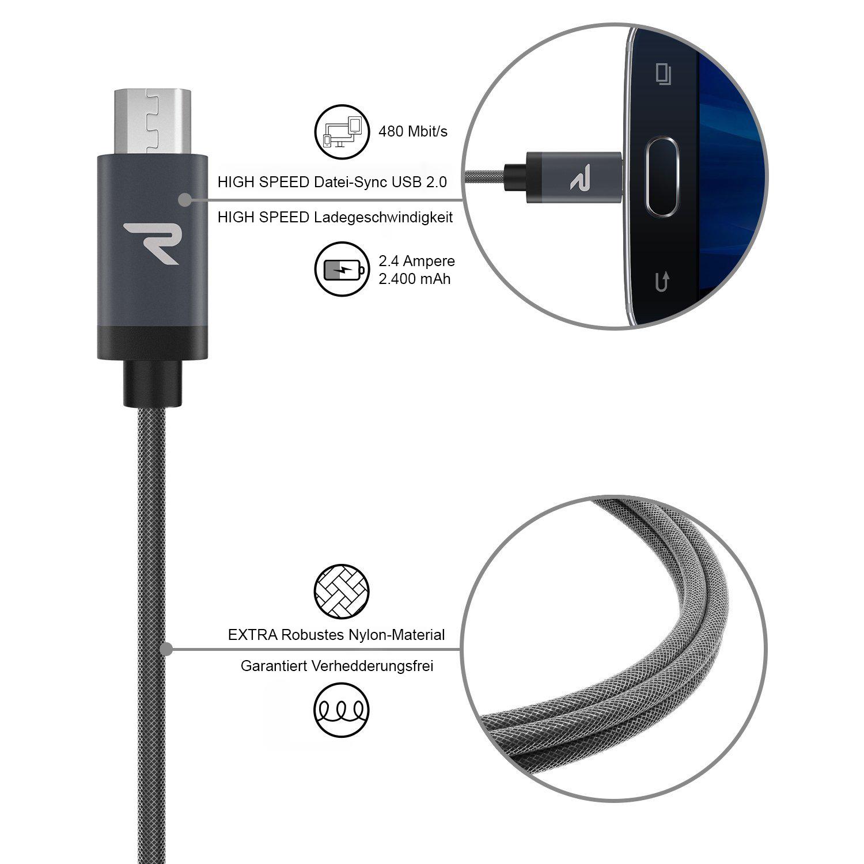 2x RAMPOW 1m Micro USB Kabel Schnell Ladekabel für Samsung S6 S7 Sony PS4 Huawei 3