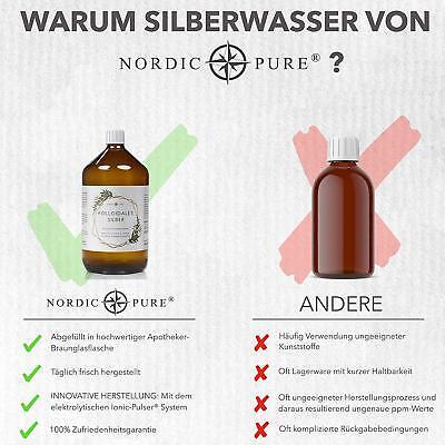 Kolloidales Silber (Silberwasser), 50 ppm in Apotheker-Glasflasche (250-1000 ml) 4