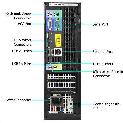 Dell Optiplex 9020 SFF i5-4570 QC 3.20Ghz 8GB Ram 128Gb SSD Win 10 Desktop PC 3