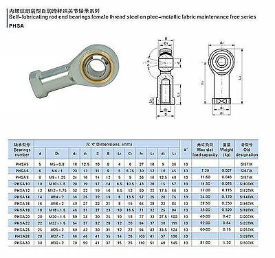 2PCS 8MM FEMALE Right Hand Metric Threaded Rod End Joint Bearing