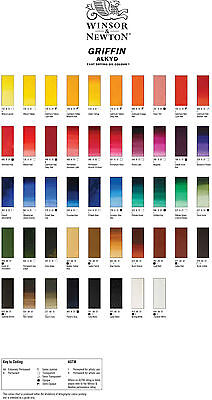 Winsor & Newton Griffin Alkyd Fast Drying Oil Paint 37ml Available in 48 Colours 2
