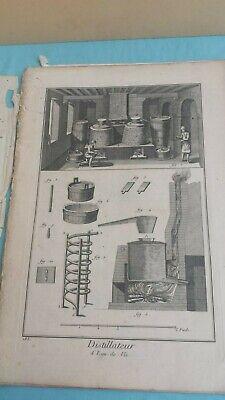 Recueil De Planches Sur Les Sciences Diderot 10 Tavole Di Mestieri Anno 1772 2