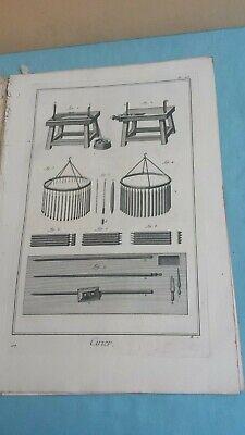 Recueil De Planches Sur Les Sciences Diderot 10 Tavole Di Mestieri Anno 1772 10